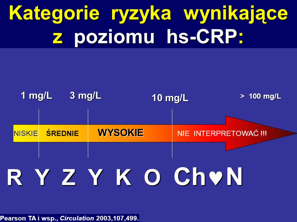 Kategorie ryzyka wynikające z poziomu hs-CRP: R Y Z Y K O Ch N R Y Z Y K O Ch N Pearson TA i wsp., Circulation 2003,107,499. 1 mg/L 3 mg/L 10 mg/L > 1