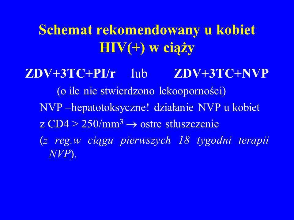 Schemat rekomendowany u kobiet HIV(+) w ciąży ZDV+3TC+PI/r lub ZDV+3TC+NVP (o ile nie stwierdzono lekooporności) NVP –hepatotoksyczne! działanie NVP u