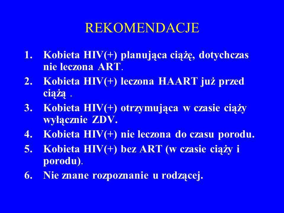 REKOMENDACJE 1.Kobieta HIV(+) planująca ciążę, dotychczas nie leczona ART. 2.Kobieta HIV(+) leczona HAART już przed ciążą. 3.Kobieta HIV(+) otrzymując