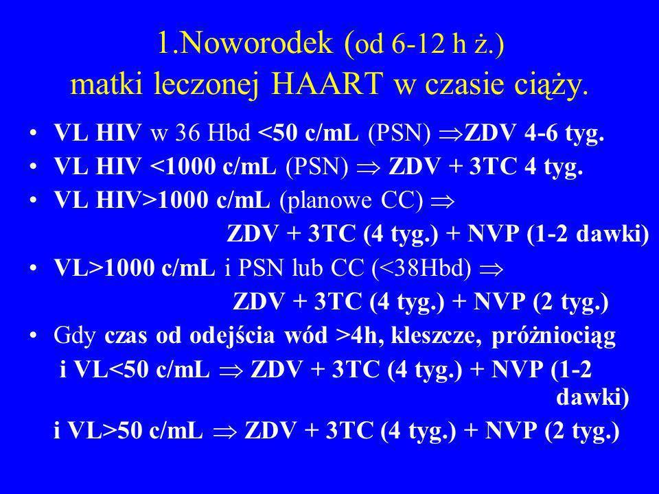 1.Noworodek ( od 6-12 h ż.) matki leczonej HAART w czasie ciąży. VL HIV w 36 Hbd <50 c/mL (PSN) ZDV 4-6 tyg. VL HIV <1000 c/mL (PSN) ZDV + 3TC 4 tyg.