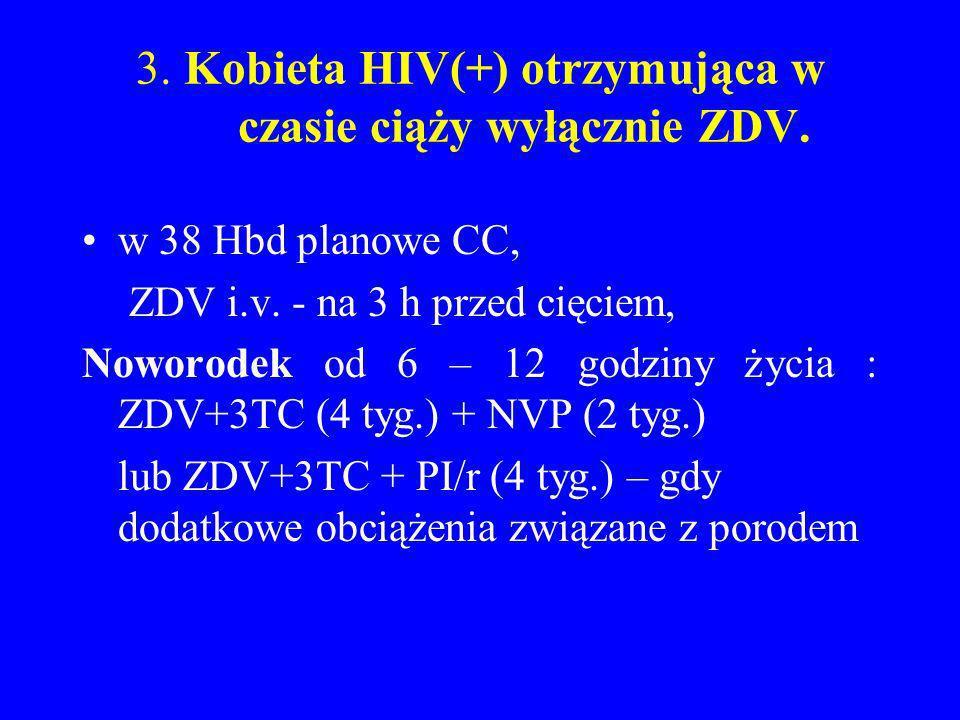 3. Kobieta HIV(+) otrzymująca w czasie ciąży wyłącznie ZDV. w 38 Hbd planowe CC, ZDV i.v. - na 3 h przed cięciem, Noworodek od 6 – 12 godziny życia :