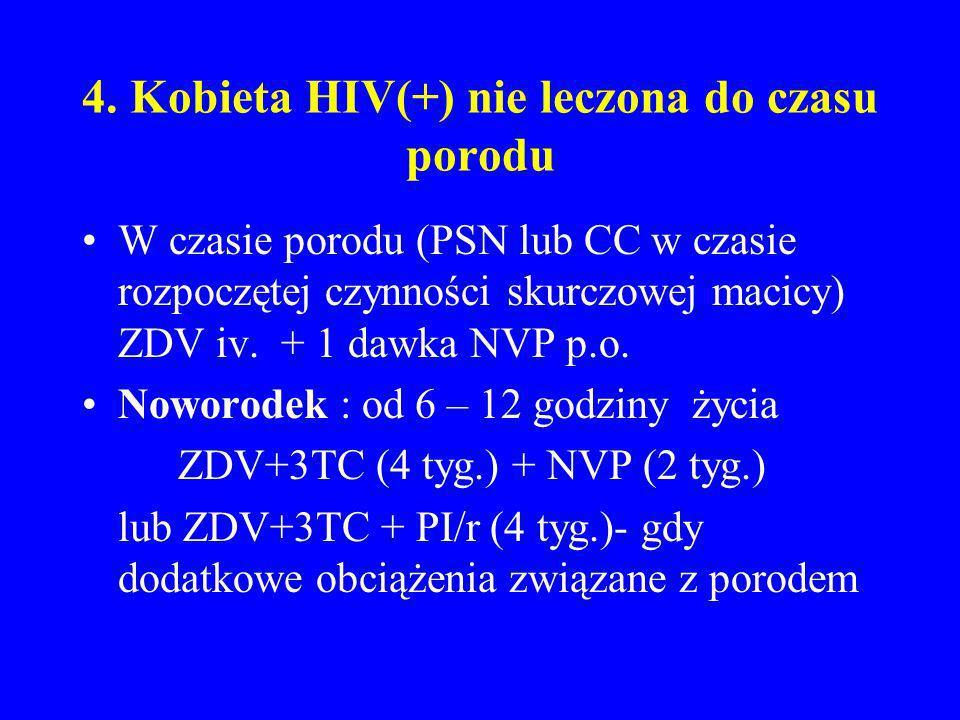 4. Kobieta HIV(+) nie leczona do czasu porodu W czasie porodu (PSN lub CC w czasie rozpoczętej czynności skurczowej macicy) ZDV iv. + 1 dawka NVP p.o.