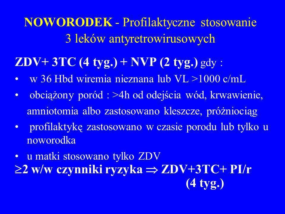 NOWORODEK - Profilaktyczne stosowanie 3 leków antyretrowirusowych ZDV+ 3TC (4 tyg.) + NVP (2 tyg.) gdy : w 36 Hbd wiremia nieznana lub VL >1000 c/mL o