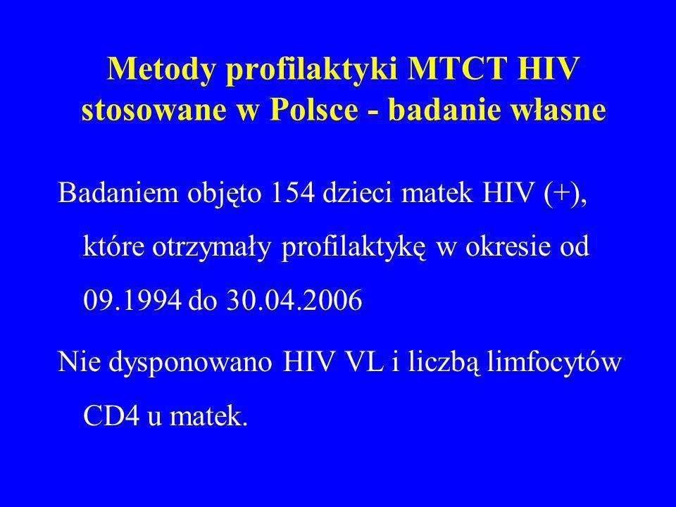 Metody profilaktyki MTCT HIV stosowane w Polsce - badanie własne Badaniem objęto 154 dzieci matek HIV (+), które otrzymały profilaktykę w okresie od 0