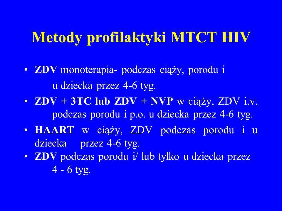 Metody profilaktyki MTCT HIV ZDV monoterapia- podczas ciąży, porodu i u dziecka przez 4-6 tyg. ZDV + 3TC lub ZDV + NVP w ciąży, ZDV i.v. podczas porod