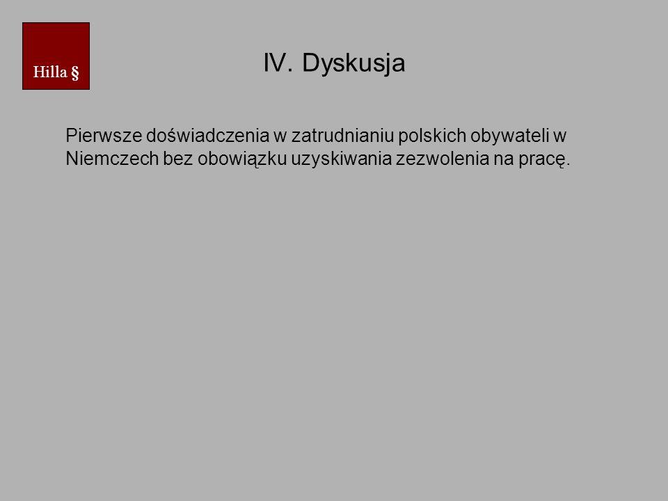 IV. Dyskusja Pierwsze doświadczenia w zatrudnianiu polskich obywateli w Niemczech bez obowiązku uzyskiwania zezwolenia na pracę. Hilla §