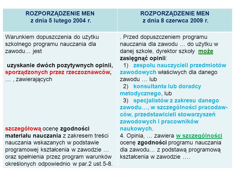ROZPORZĄDZENIE MEN z dnia 5 lutego 2004 r. ROZPORZĄDZENIE MEN z dnia 8 czerwca 2009 r. Warunkiem dopuszczenia do użytku szkolnego programu nauczania d