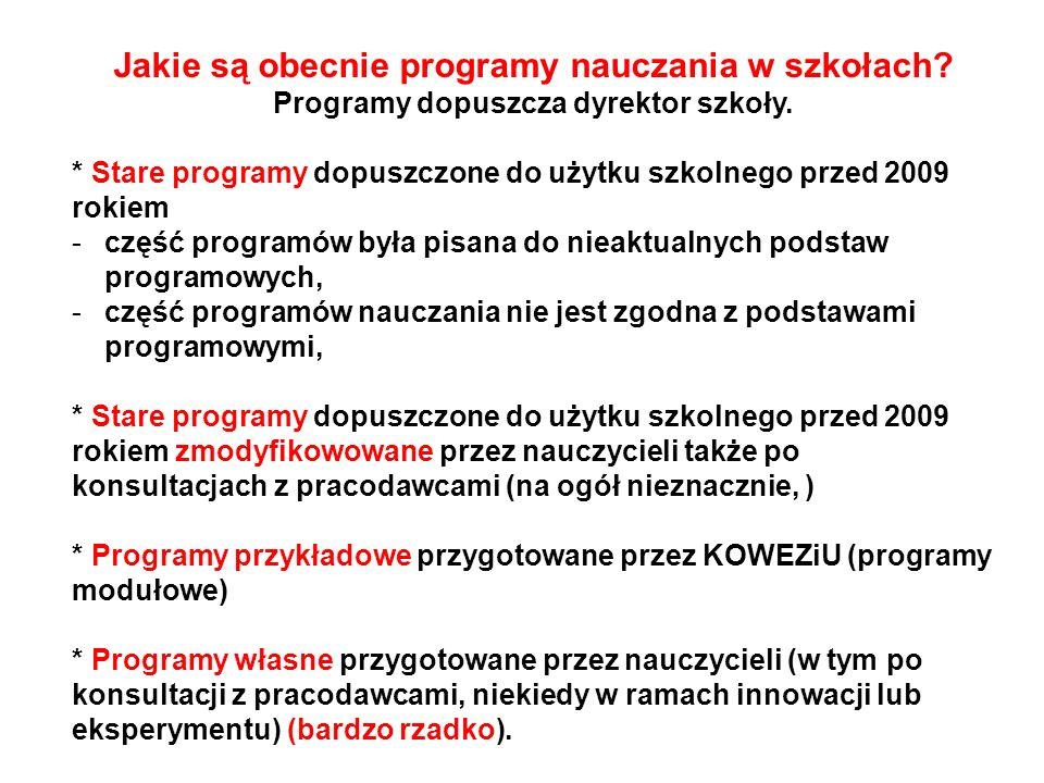 Jakie są obecnie programy nauczania w szkołach? Programy dopuszcza dyrektor szkoły. * Stare programy dopuszczone do użytku szkolnego przed 2009 rokiem