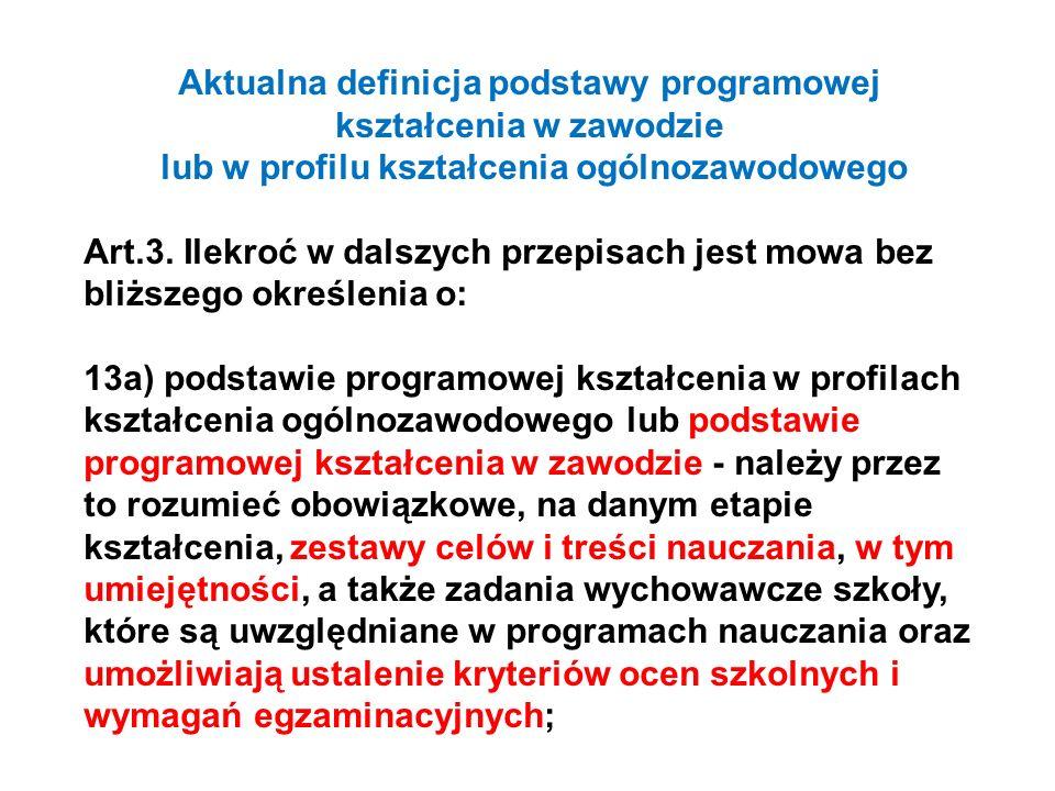 Aktualna definicja podstawy programowej kształcenia w zawodzie lub w profilu kształcenia ogólnozawodowego Art.3. Ilekroć w dalszych przepisach jest mo