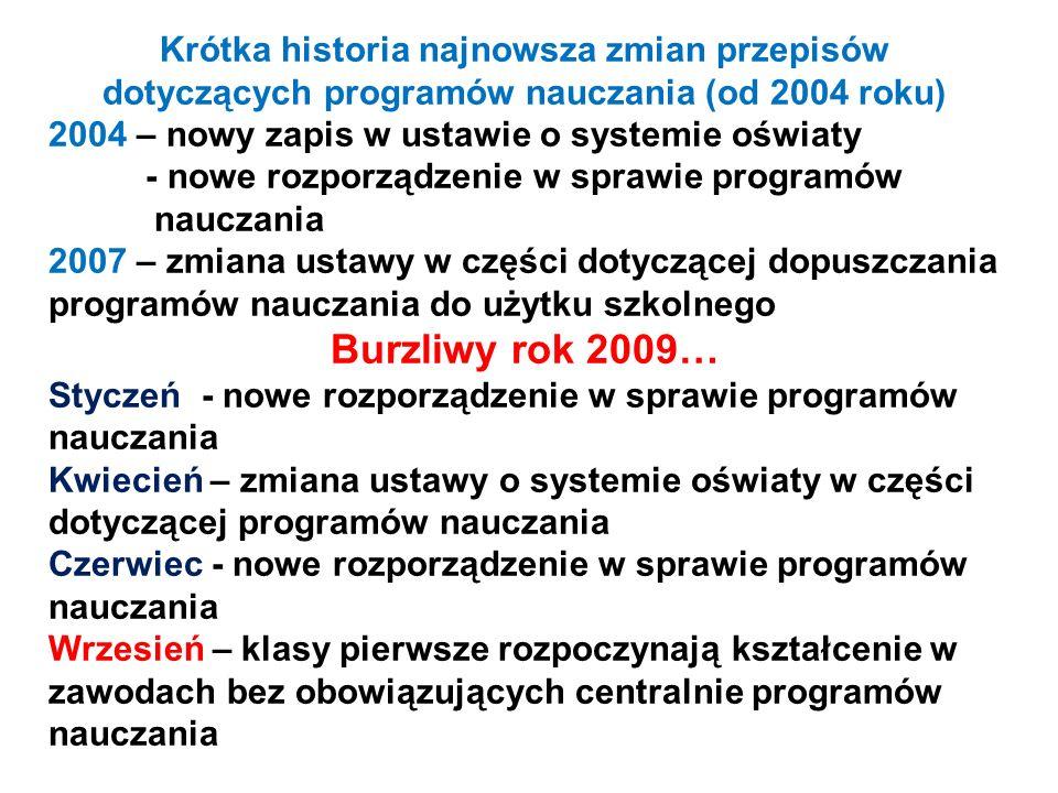 Krótka historia najnowsza zmian przepisów dotyczących programów nauczania (od 2004 roku) 2004 – nowy zapis w ustawie o systemie oświaty - nowe rozporz