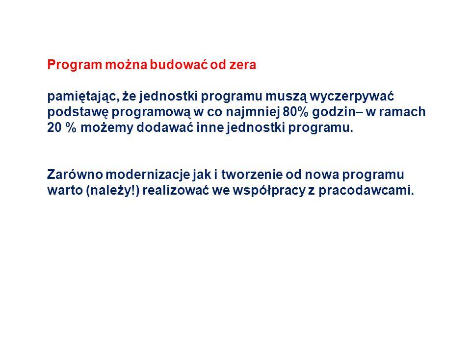 Program można budować od zera pamiętając, że jednostki programu muszą wyczerpywać podstawę programową w co najmniej 80% godzin– w ramach 20 % możemy d