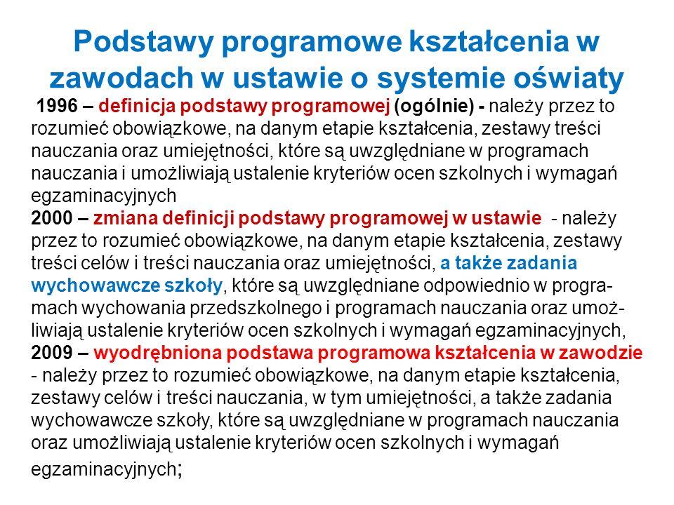 Podstawy programowe kształcenia w zawodach Problematyczna legalność części podstaw programowych w zawodach w latach 2001- 2011 (część podstaw nie była ustalona w drodze rozporządzenia), projekty podstaw programowych traktowane jako podstawy programowe.