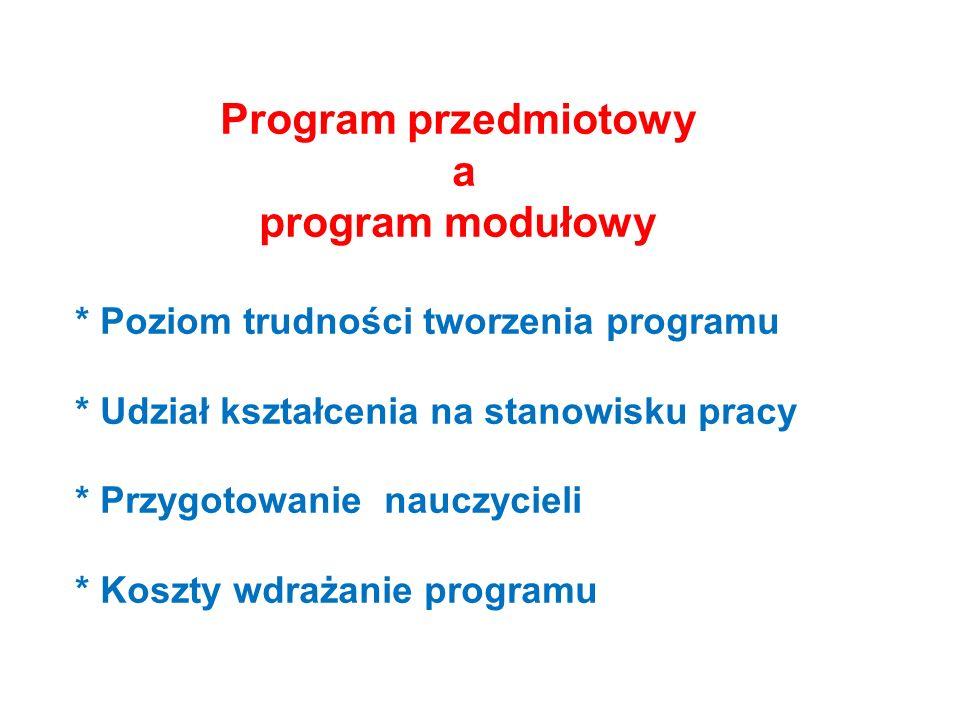 Program przedmiotowy a program modułowy * Poziom trudności tworzenia programu * Udział kształcenia na stanowisku pracy * Przygotowanie nauczycieli * K