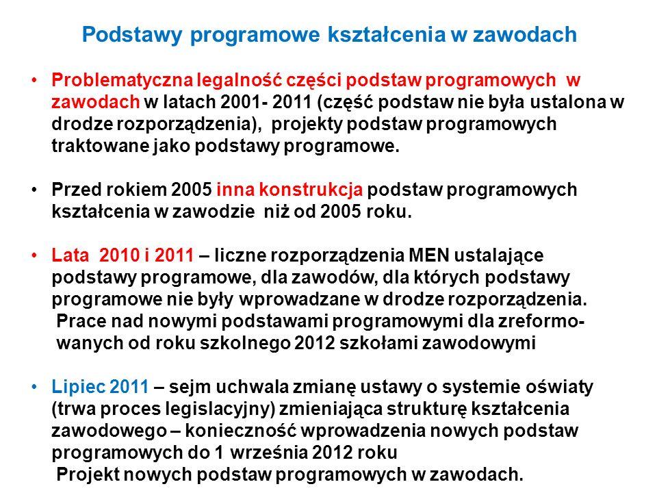 ROZPORZĄDZENIE MEN z dnia 5 lutego 2004 r.ROZPORZĄDZENIE MEN z dnia 8 czerwca 2009 r.