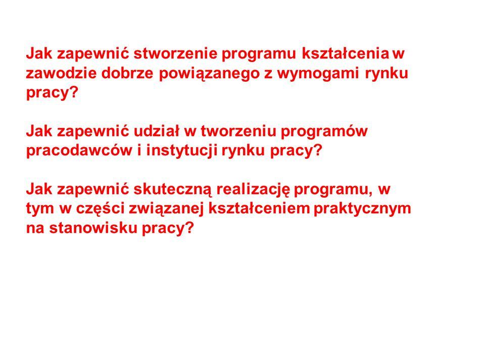 Jak zapewnić stworzenie programu kształcenia w zawodzie dobrze powiązanego z wymogami rynku pracy? Jak zapewnić udział w tworzeniu programów pracodawc