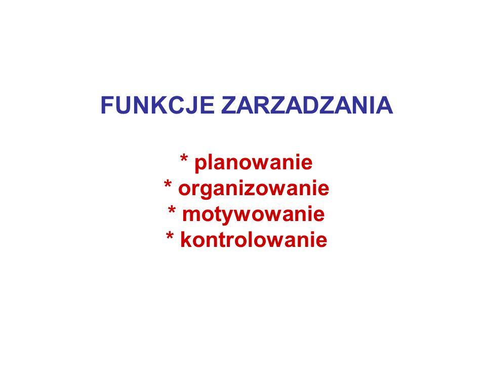 FUNKCJE ZARZADZANIA * planowanie * organizowanie * motywowanie * kontrolowanie