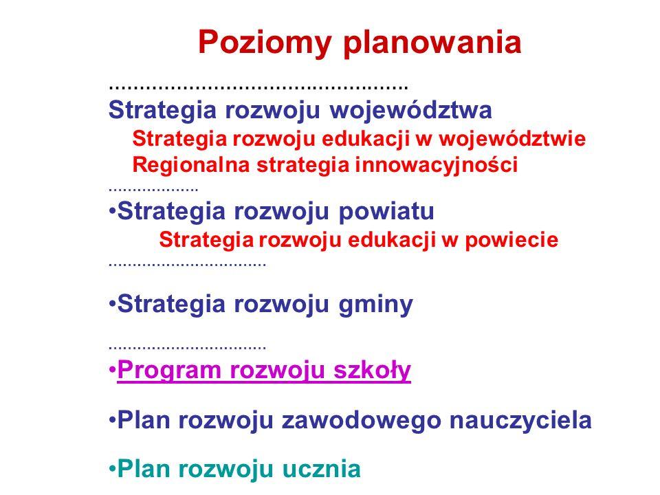Poziomy planowania …………………………………………. Strategia rozwoju województwa Strategia rozwoju edukacji w województwie Regionalna strategia innowacyjności ……………