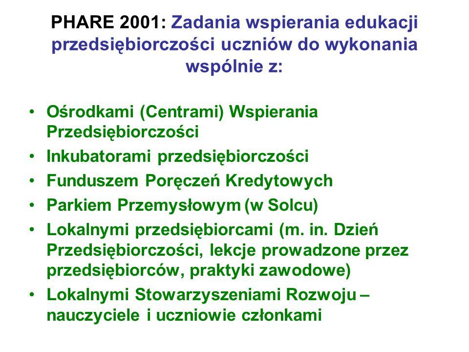 PHARE 2001: Zadania wspierania edukacji przedsiębiorczości uczniów do wykonania wspólnie z: Ośrodkami (Centrami) Wspierania Przedsiębiorczości Inkubat