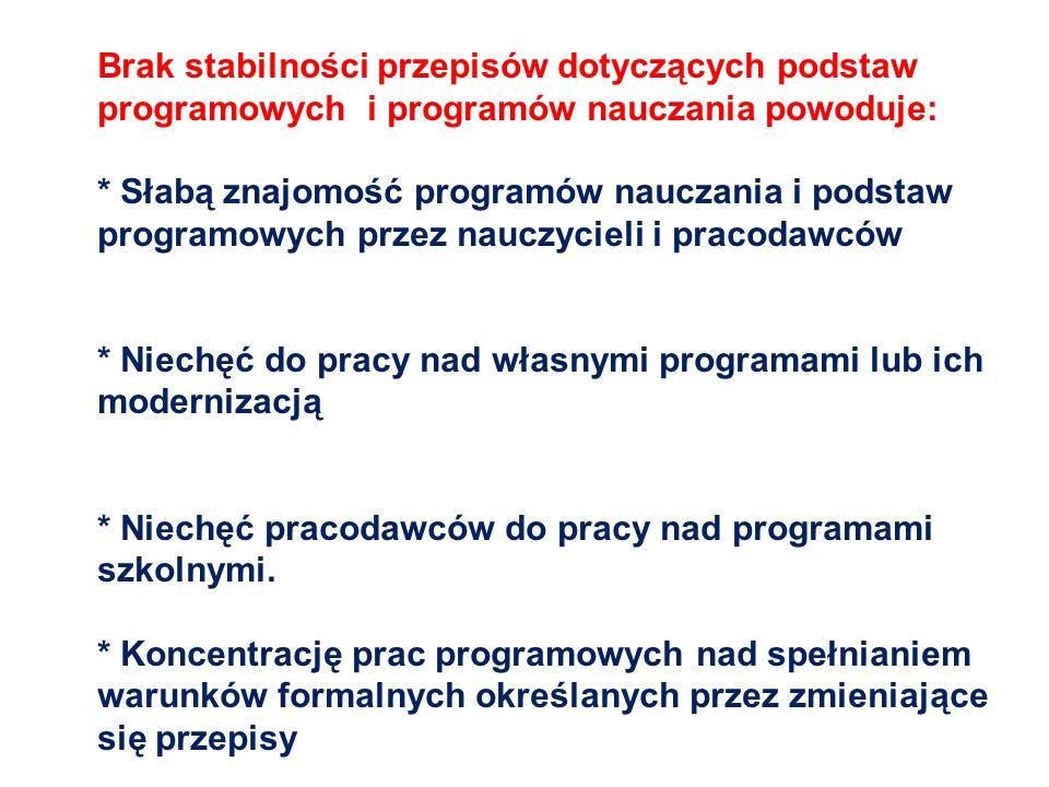 Brak stabilności przepisów dotyczących podstaw programowych i programów nauczania powoduje: * Słabą znajomość programów nauczania i podstaw programowy