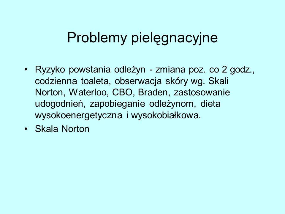 Problemy pielęgnacyjne Ryzyko powstania odleżyn - zmiana poz.