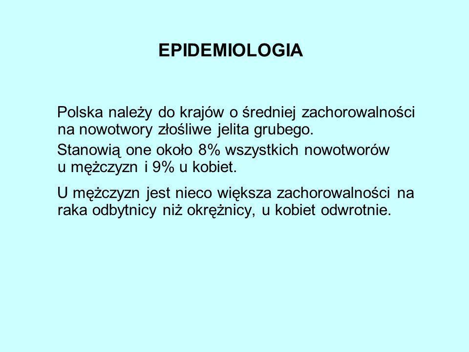EPIDEMIOLOGIA W różnych rejonach świata obserwuje się istotne różnice w zachorowalności.