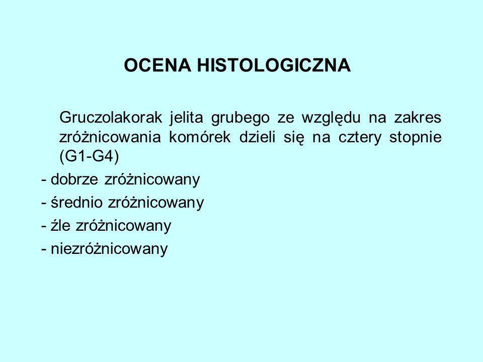 Klasyfikacja histologiczna według WHO wyróżnia siedem postaci raka 1.Rak gruczołowy (adenocarcinoma).