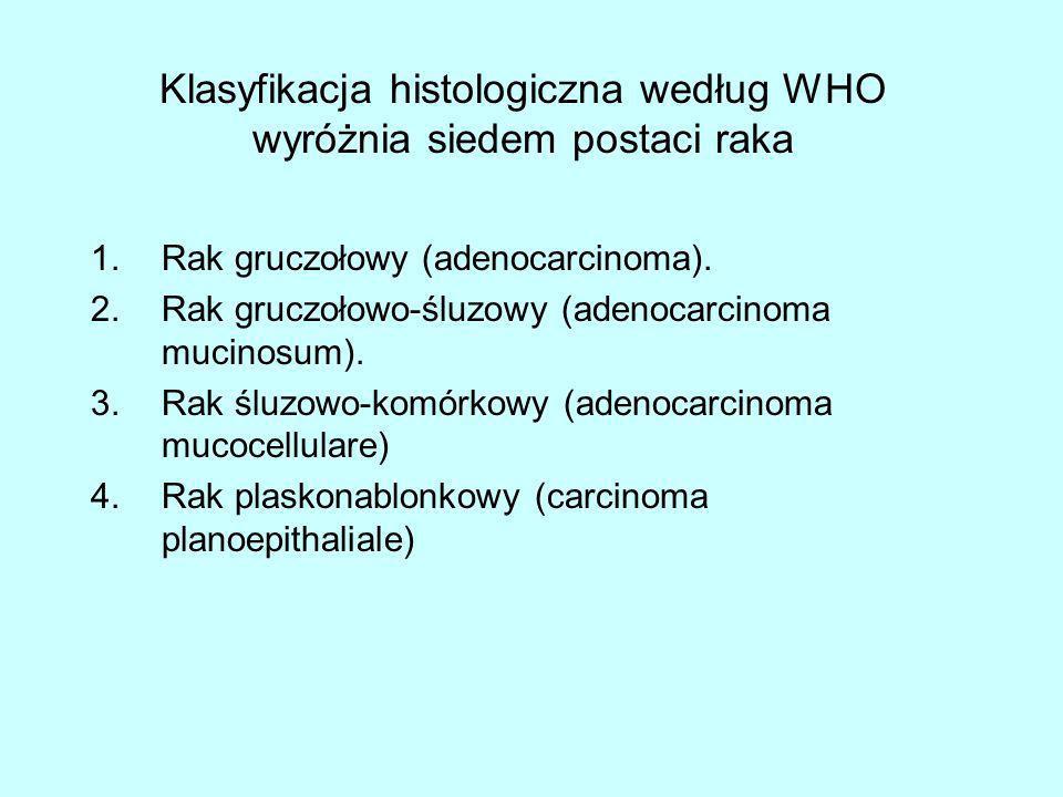 Klasyfikacja histologiczna według WHO wyróżnia siedem postaci raka 5.