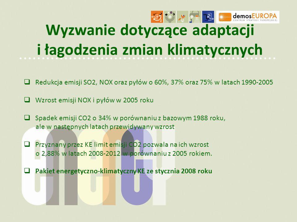 Wyzwanie dotyczące adaptacji i łagodzenia zmian klimatycznych Redukcja emisji SO2, NOX oraz pyłów o 60%, 37% oraz 75% w latach 1990-2005 Wzrost emisji