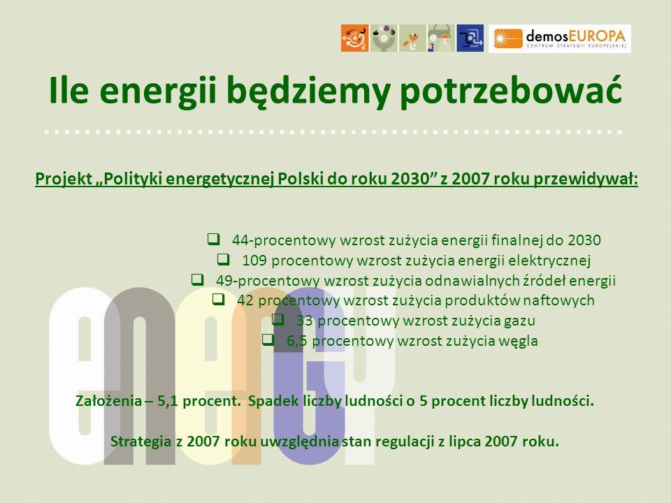 Ile energii będziemy potrzebować Projekt Polityki energetycznej Polski do roku 2030 z 2007 roku przewidywał: 44-procentowy wzrost zużycia energii fina