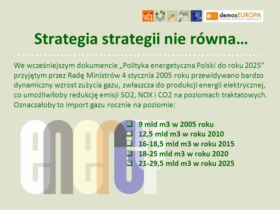 Strategia strategii nie równa… We wcześniejszym dokumencie Polityka energetyczna Polski do roku 2025 przyjętym przez Radę Ministrów 4 stycznia 2005 ro