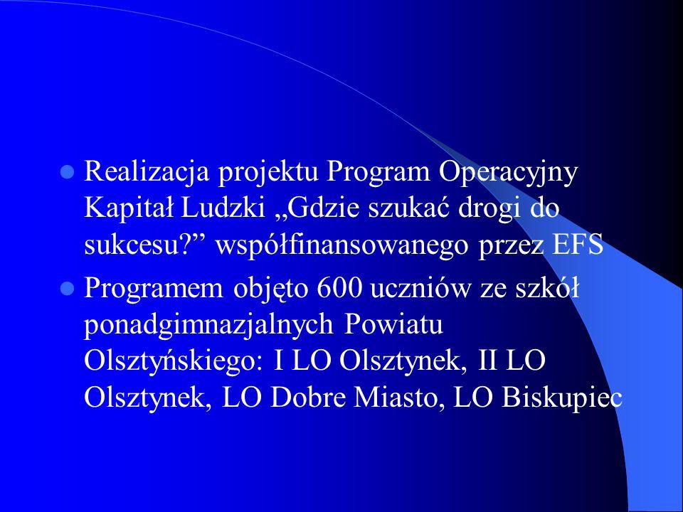 Realizacja projektu Program Operacyjny Kapitał Ludzki Gdzie szukać drogi do sukcesu? współfinansowanego przez EFS Programem objęto 600 uczniów ze szkó
