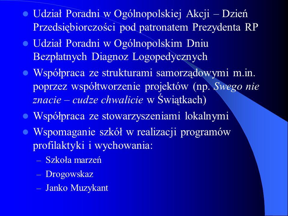 Udział Poradni w Ogólnopolskiej Akcji – Dzień Przedsiębiorczości pod patronatem Prezydenta RP Udział Poradni w Ogólnopolskim Dniu Bezpłatnych Diagnoz