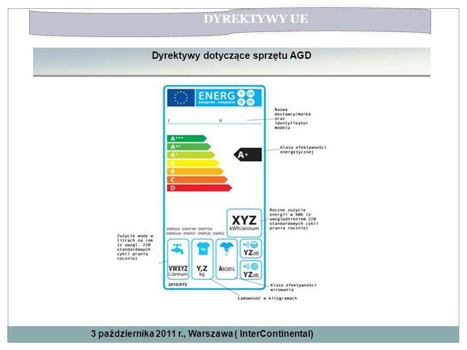 Dyrektywy dotyczące sprzętu AGD DYREKTYWY UE 3 października 2011 r., Warszawa ( InterContinental)