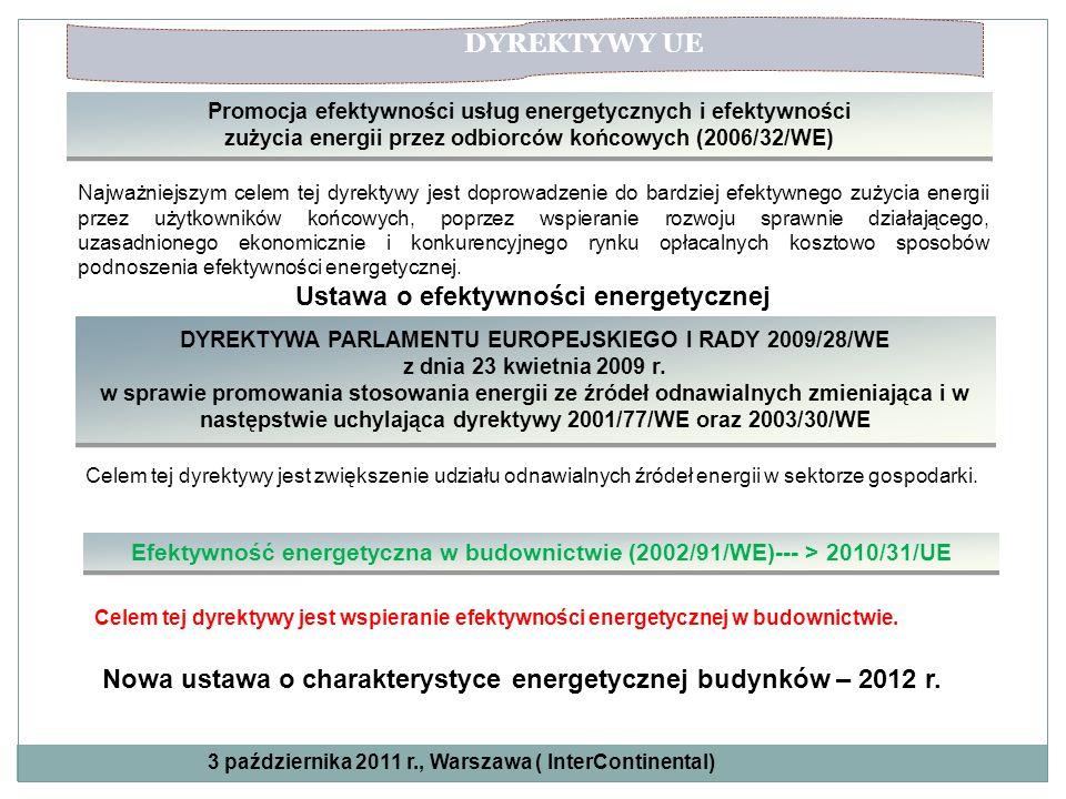 DIRECTIVE OF THE EUROPEAN PARLIAMENT AND OF THE COUNCIL on energy efficiency and repealing Directives 2004/8/EC and 2006/32/EC DYREKTYWA PARLAMENTU EUROPEJSKIEGO I RADY w sprawie efektywności energetycznej i uchylająca dyrektywy 2004/8/WE i 2006/32/WE DIRECTIVE OF THE EUROPEAN PARLIAMENT AND OF THE COUNCIL on energy efficiency and repealing Directives 2004/8/EC and 2006/32/EC DYREKTYWA PARLAMENTU EUROPEJSKIEGO I RADY w sprawie efektywności energetycznej i uchylająca dyrektywy 2004/8/WE i 2006/32/WE PROJEKTY NOWYCH DYREKTYW UE 3 października 2011 r., Warszawa ( InterContinental)