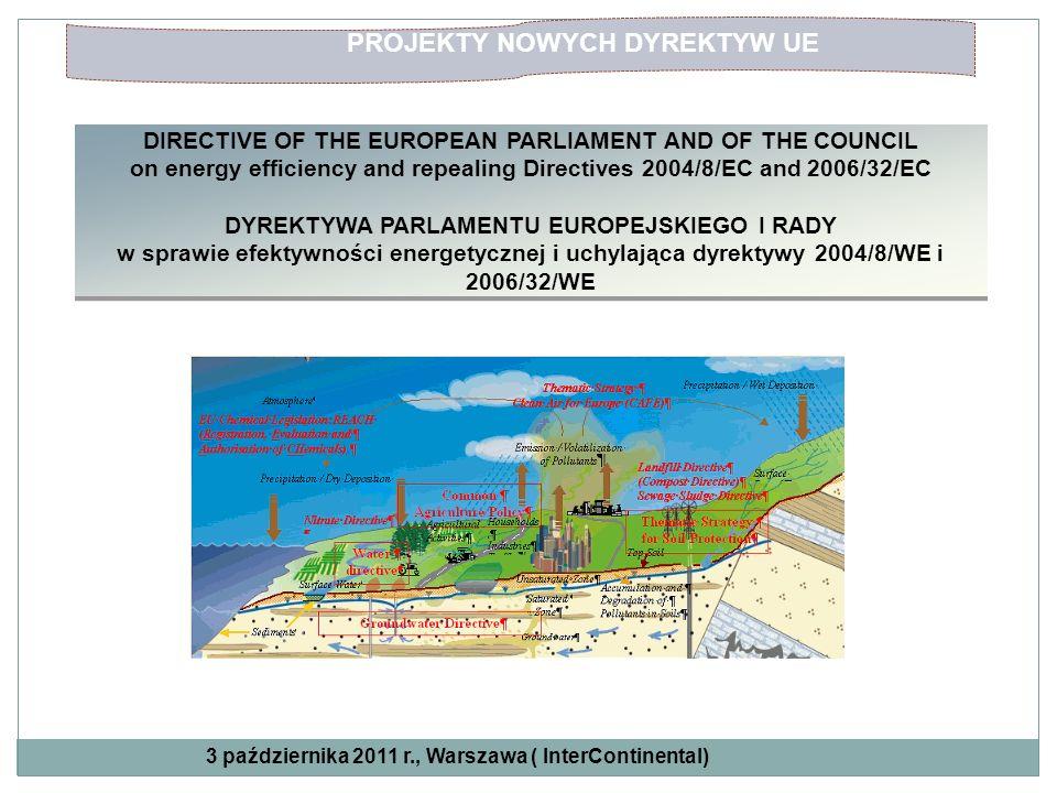 INNE DOKUMENTY Oprócz Zielonej Księgi aktualne są także inne inicjatywy polityczne Unii, jej akty prawne oraz zalecenia dotyczące efektywności energetycznej: - Ramowy Program dot.