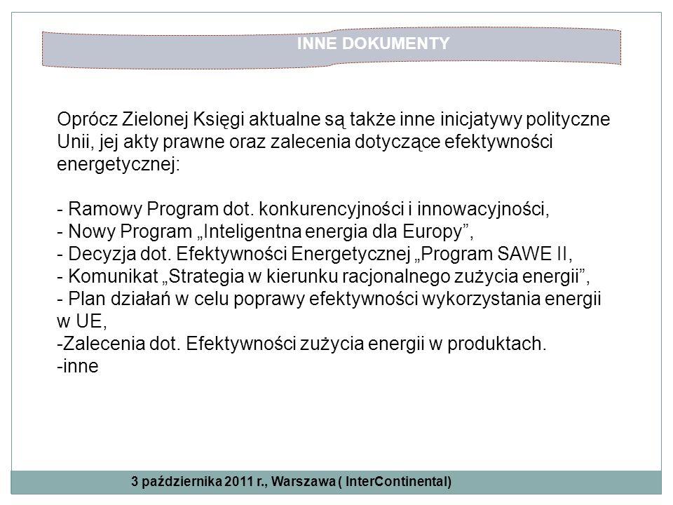 Dokumenty i ich rola: Świadectwa charakterystyki energetycznej ( od 01-01-2009 r.) Audyty energetyczne, Projektowane charakterystyki energetyczne dla budynków nowych ( od 01-01- 2009 r.) inne, Dokumenty i ich rola: Świadectwa charakterystyki energetycznej ( od 01-01-2009 r.) Audyty energetyczne, Projektowane charakterystyki energetyczne dla budynków nowych ( od 01-01- 2009 r.) inne, DZIAŁANIA (121-150) D (181-220) F (151-180) E (>221) G (51-80) B (26-50) A (0-25) A+ (81-120) C 3 października 2011 r., Warszawa ( InterContinental) EP=52,27 [kWh/(m 2 rok)]