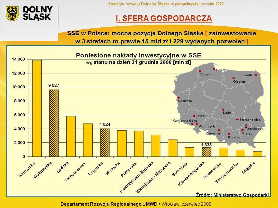SSE w Polsce: mocna pozycja Dolnego Śląska zainwestowanie SSE w Polsce: mocna pozycja Dolnego Śląska [ zainwestowanie w 3 strefach to prawie 15 mld zł