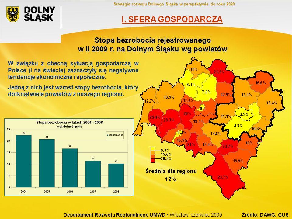 W związku z obecną sytuacją gospodarczą w Polsce (i na świecie) zaznaczyły się negatywne tendencje ekonomiczne i społeczne. Jedną z nich jest wzrost s
