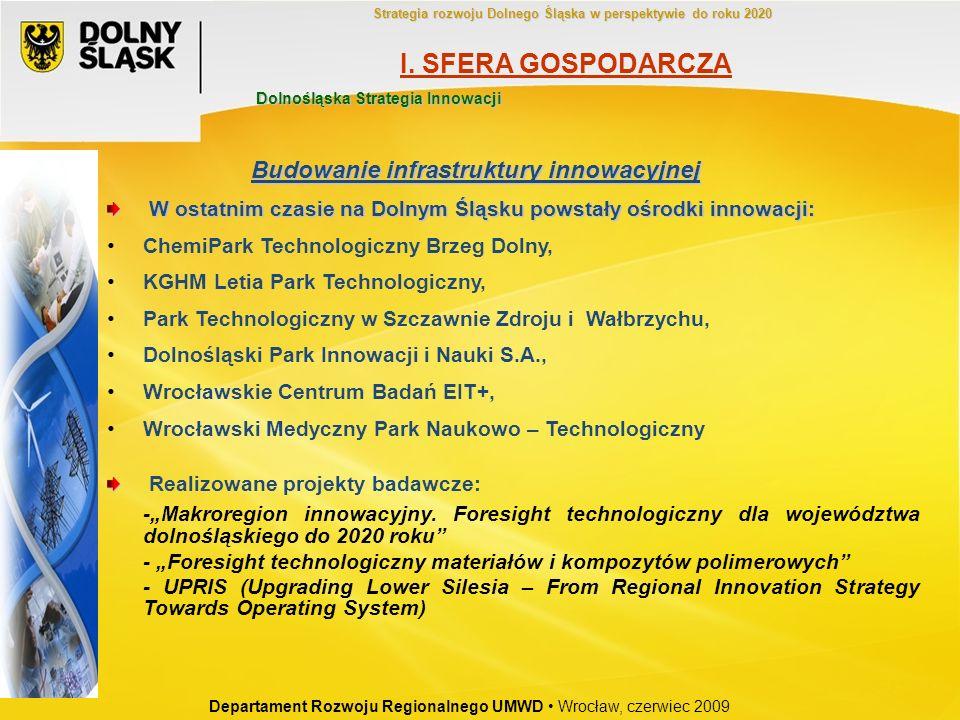W ostatnim czasie na Dolnym Śląsku powstały ośrodki innowacji: W ostatnim czasie na Dolnym Śląsku powstały ośrodki innowacji: ChemiPark Technologiczny