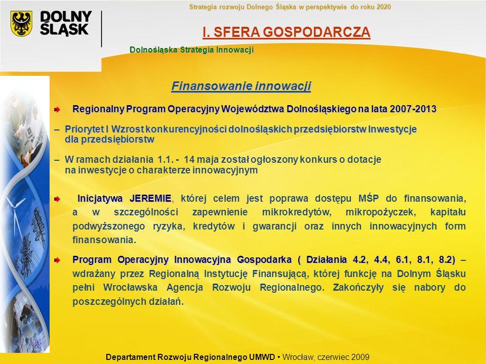 Regionalny Program Operacyjny Województwa Dolnośląskiego na lata 2007-2013 – Priorytet I Wzrost konkurencyjności dolnośląskich przedsiębiorstw Inwesty
