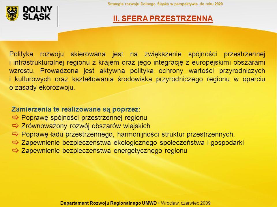 II. SFERA PRZESTRZENNA Polityka rozwoju skierowana jest na zwiększenie spójności przestrzennej i infrastrukturalnej regionu z krajem oraz jego integra