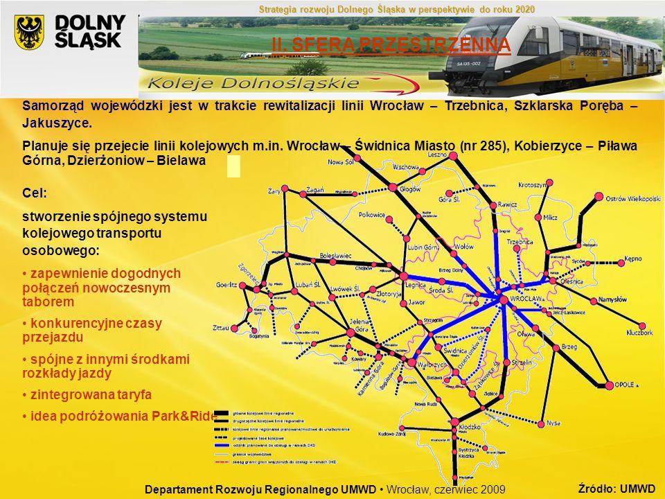 Źródło: UMWD Cel: stworzenie spójnego systemu kolejowego transportu osobowego: zapewnienie dogodnych połączeń nowoczesnym taborem konkurencyjne czasy