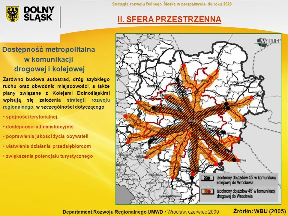 Źródło: WBU (2005) Dostępność metropolitalna w komunikacji drogowej i kolejowej Zarówno budowa autostrad, dróg szybkiego ruchu oraz obwodnic miejscowo