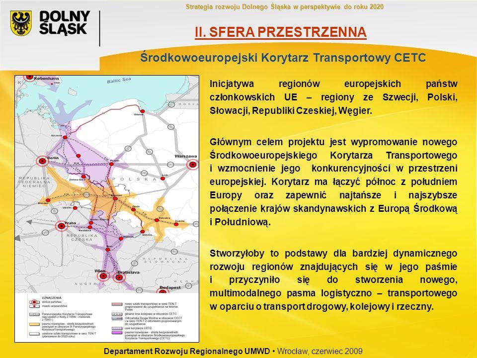 Środkowoeuropejski Korytarz Transportowy CETC Inicjatywa regionów europejskich państw członkowskich UE – regiony ze Szwecji, Polski, Słowacji, Republi