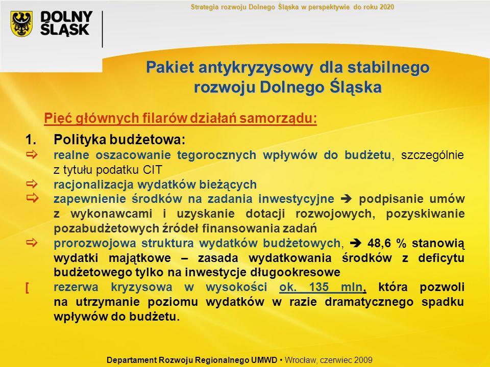 Pakiet antykryzysowy dla stabilnego rozwoju Dolnego Śląska Pięć głównych filarów działań samorządu: 1.Polityka budżetowa: realne oszacowanie tegoroczn