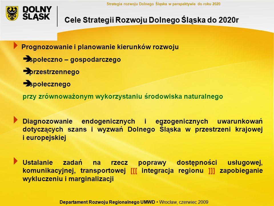 Departament Rozwoju Regionalnego UMWD Wrocław, czerwiec 2009 Prognozowanie i planowanie kierunków rozwoju społeczno – gospodarczego przestrzennego spo
