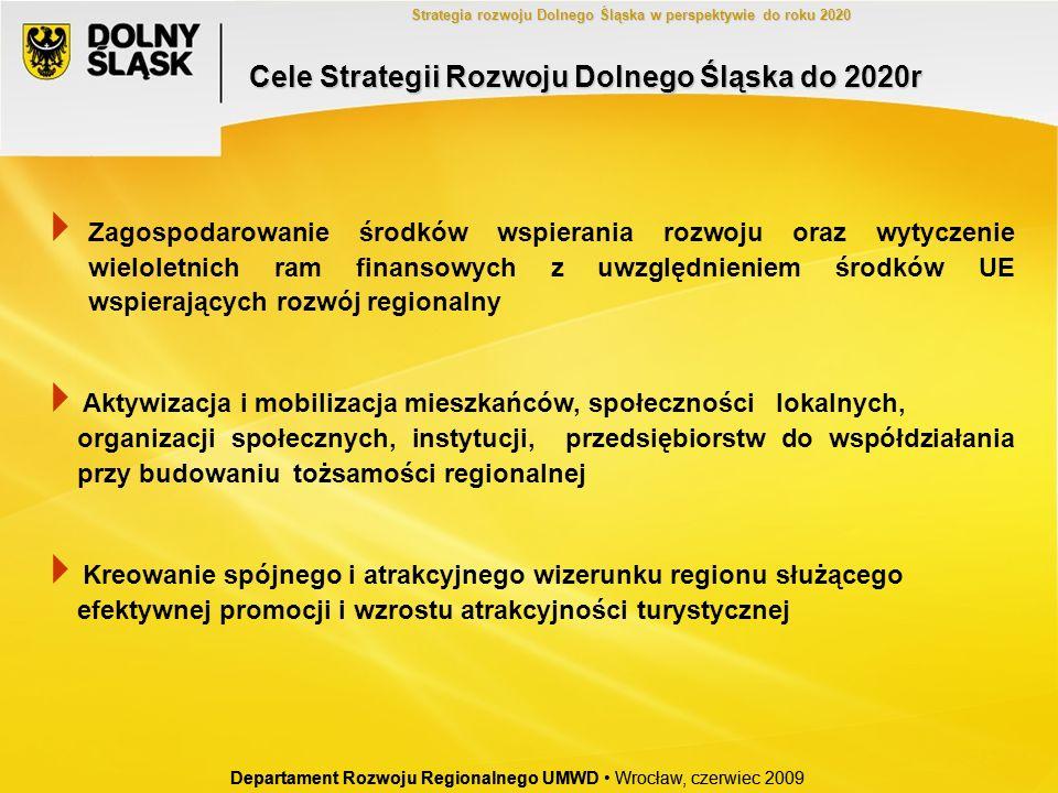Departament Rozwoju Regionalnego UMWD Wrocław, czerwiec 2009 Zagospodarowanie środków wspierania rozwoju oraz wytyczenie wieloletnich ram finansowych