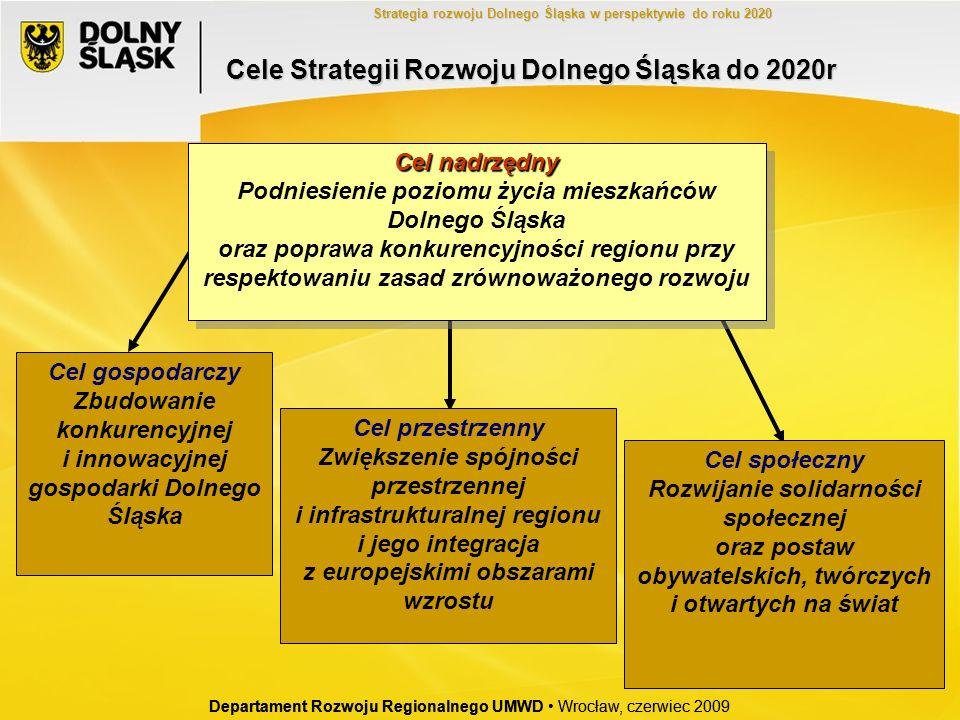 Departament Rozwoju Regionalnego UMWD Wrocław, czerwiec 2009 Cel gospodarczy Zbudowanie konkurencyjnej i innowacyjnej gospodarki Dolnego Śląska Cel pr
