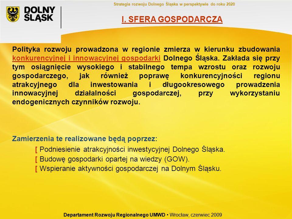 Departament Rozwoju Regionalnego UMWD Wrocław, czerwiec 2009 I. SFERA GOSPODARCZA Polityka rozwoju prowadzona w regionie zmierza w kierunku zbudowania