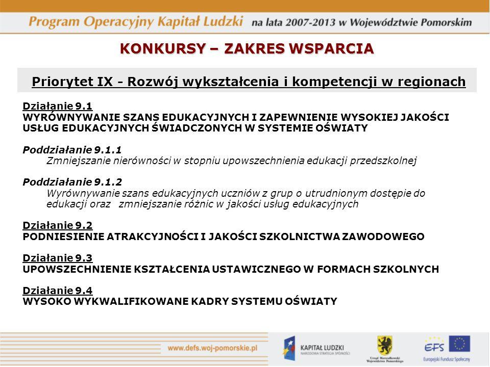 KONKURSY – ZAKRES WSPARCIA Priorytet IX - Rozwój wykształcenia i kompetencji w regionach Priorytet IX - Rozwój wykształcenia i kompetencji w regionach